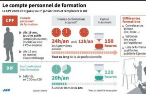 561x360_compte-personnel-formation