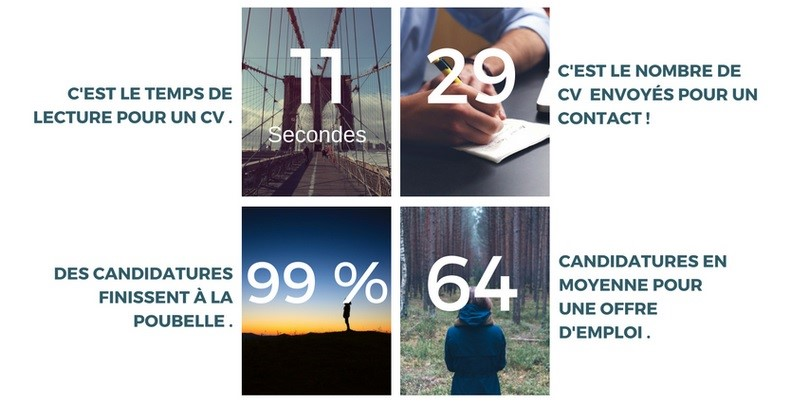 Candidature cv 10 points pour faire la difference - Cabinet de recrutement page personnel ...